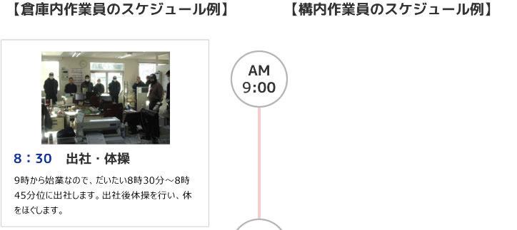 8:30 出社・体操